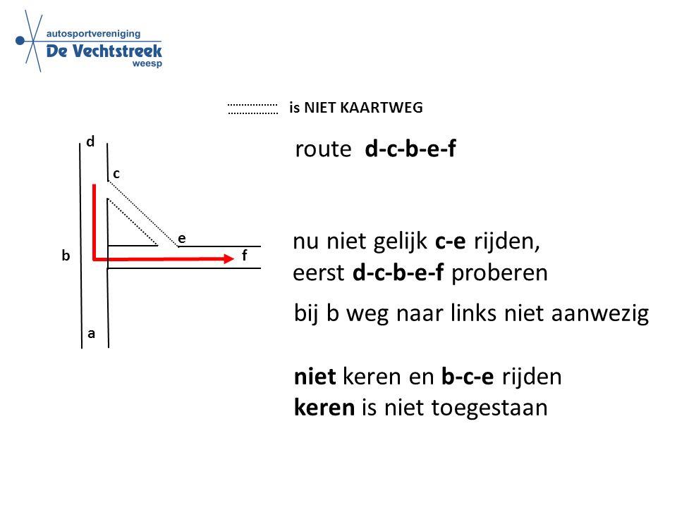 a c d b f e is NIET KAARTWEG route d-c-b-e-f nu niet gelijk c-e rijden, eerst d-c-b-e-f proberen bij b weg naar links niet aanwezig niet keren en b-c-e rijden keren is niet toegestaan