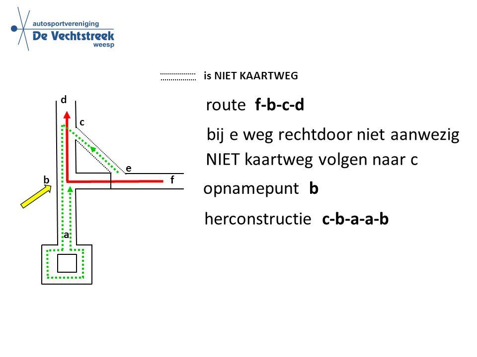 is NIET KAARTWEG route f-b-c-d a c d b f bij e weg rechtdoor niet aanwezig NIET kaartweg volgen naar c e opnamepunt f opnamepunt b herconstructie c-b-a-a-b