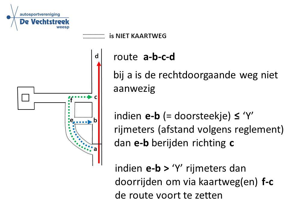 is NIET KAARTWEG b c d e f a indien e-b (= doorsteekje) ≤ 'Y' rijmeters (afstand volgens reglement) dan e-b berijden richting c route a-b-c-d indien e-b ˃ 'Y' rijmeters dan doorrijden om via kaartweg(en) f-c de route voort te zetten bij a is de rechtdoorgaande weg niet aanwezig