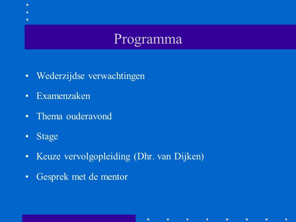 Programma Wederzijdse verwachtingen Examenzaken Thema ouderavond Stage Keuze vervolgopleiding (Dhr. van Dijken) Gesprek met de mentor