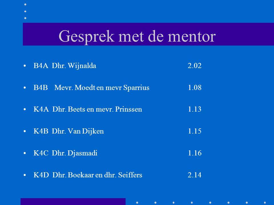 Gesprek met de mentor B4A Dhr. Wijnalda2.02 B4B Mevr.