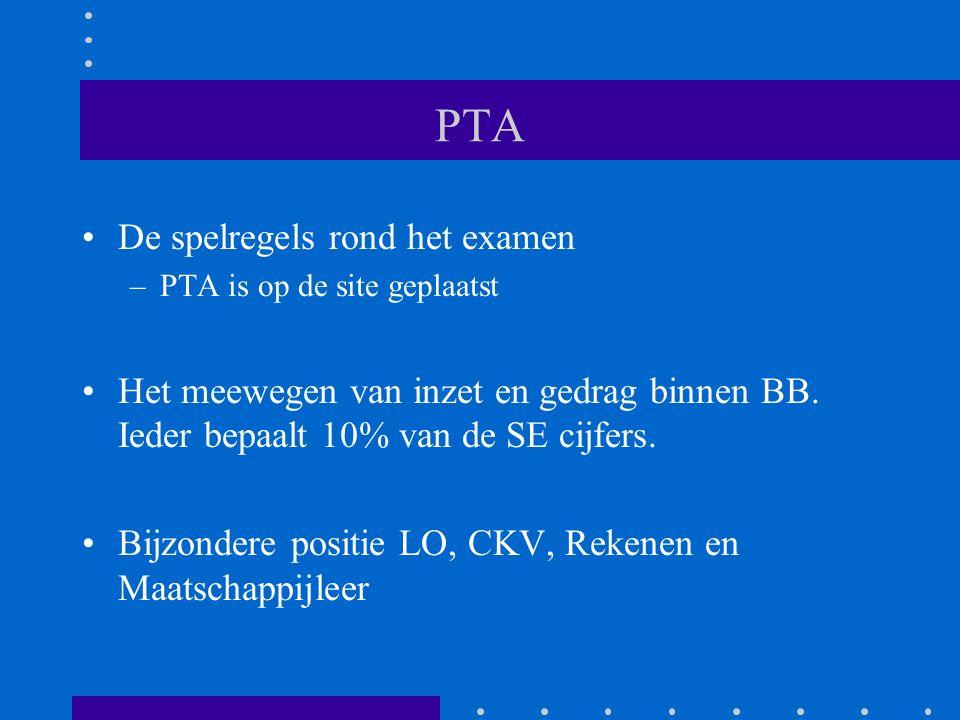 PTA De spelregels rond het examen –PTA is op de site geplaatst Het meewegen van inzet en gedrag binnen BB.