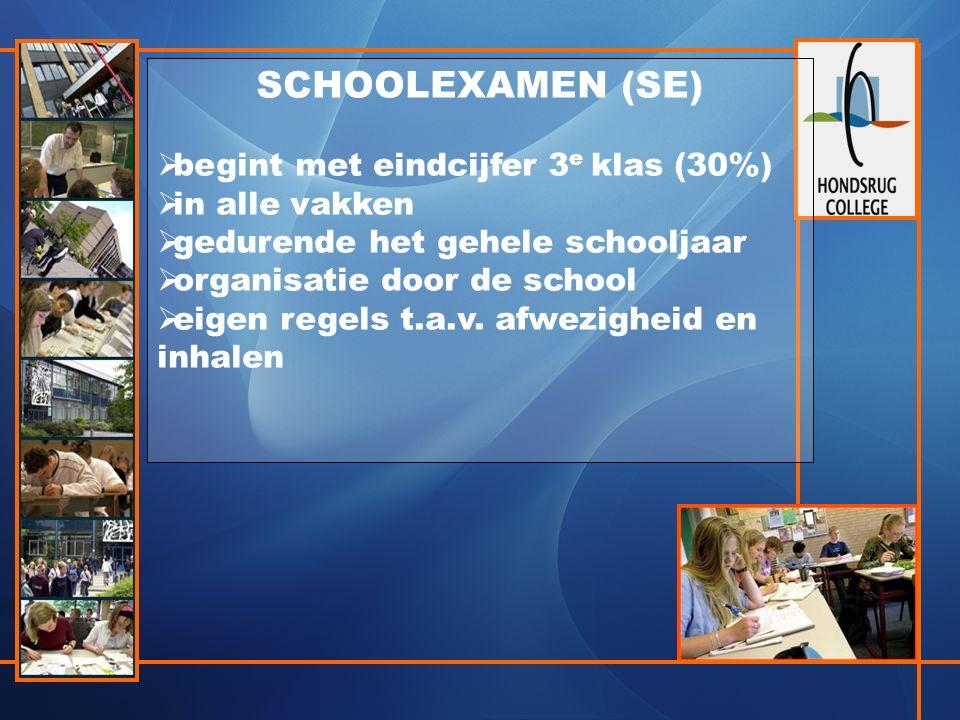 SCHOOLEXAMEN (SE)  begint met eindcijfer 3 e klas (30%)  in alle vakken  gedurende het gehele schooljaar  organisatie door de school  eigen regels t.a.v.