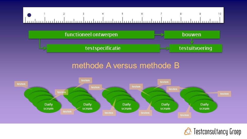 testspecificatie functioneel ontwerpen bouwen Daily scrum testen methode A versus methode B testuitvoering @rudiniemeijer #noordertest