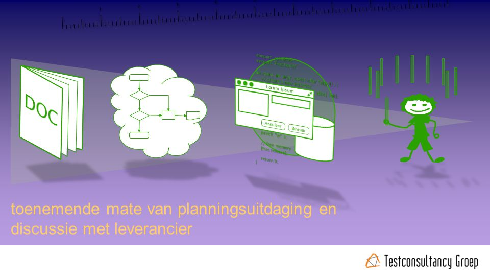 toenemende mate van planningsuitdaging en discussie met leverancier @rudiniemeijer #noordertest