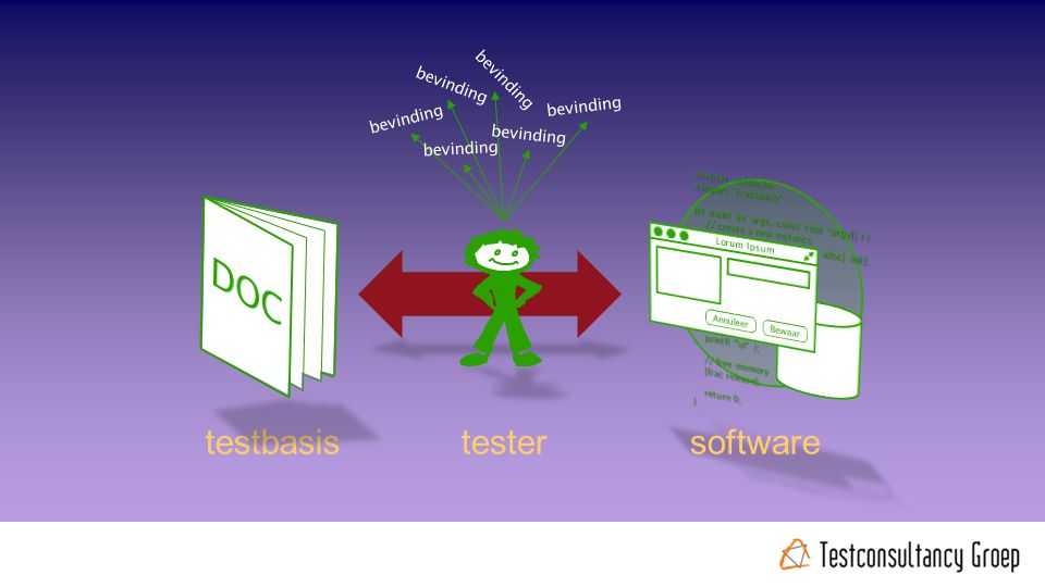 bedrijfs- of zorgprocessen als testbasis geen overbodige testen: alleen het gebruik telt geschikt voor participatie van eindgebruikers relatief eenvoudig te beschrijven testaanpak tot in lengte van jaren fouten in de software grootste deel testtijd zit in het voorbereiden van de testuitvoering eenvoudig planbaar en beheersbaar testtraject weinig specificaties nodig stelt hoge eisen aan de tester: zowel zicht op het gebruik als op de mogelijkheden van de software grootste deel testtijd zit in het voorbereiden van de testuitvoering @rudiniemeijer #noordertest