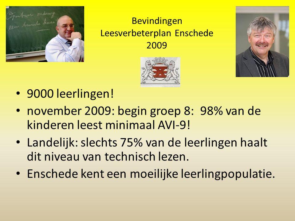Bevindingen Leesverbeterplan Enschede 2009 9000 leerlingen.