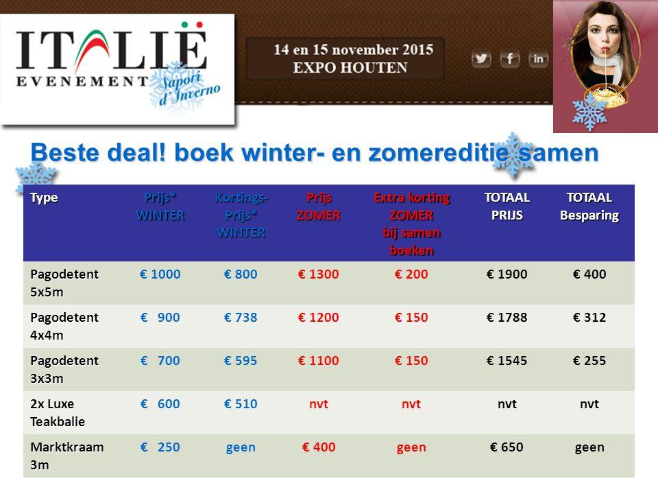 * Alle prijzen excl. BTW. Type Prijs* WINTER Kortings- Prijs ZOMER Extra korting ZOMER bij samen boeken TOTAAL PRIJS TOTAALBesparing Pagodetent 5x5m €
