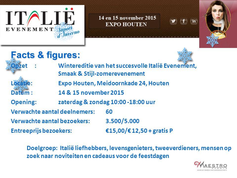 Facts & figures: Opzet:Wintereditie van het succesvolle Italië Evenement, Smaak & Stijl-zomerevenement Locatie: Expo Houten, Meidoornkade 24, Houten D