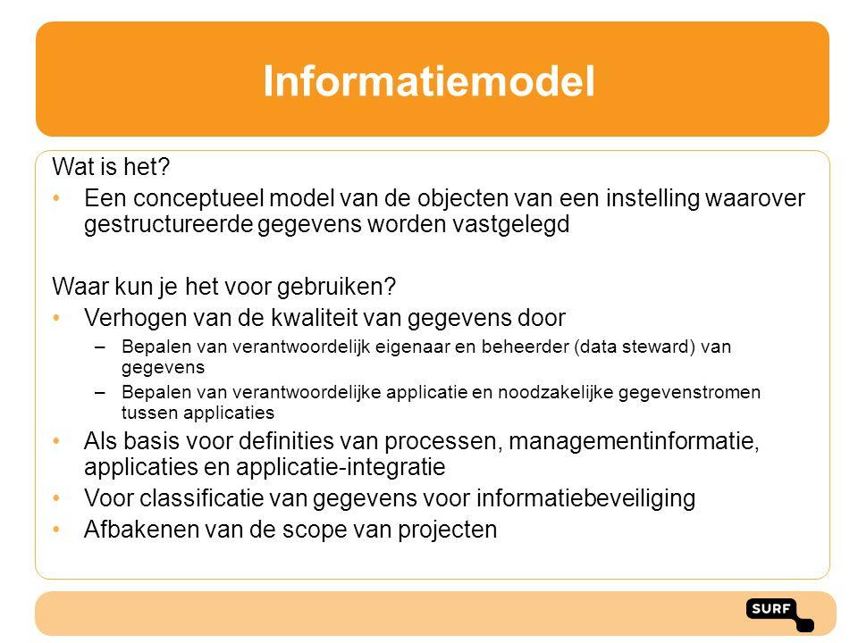 Informatiemodel Wat is het? Een conceptueel model van de objecten van een instelling waarover gestructureerde gegevens worden vastgelegd Waar kun je h
