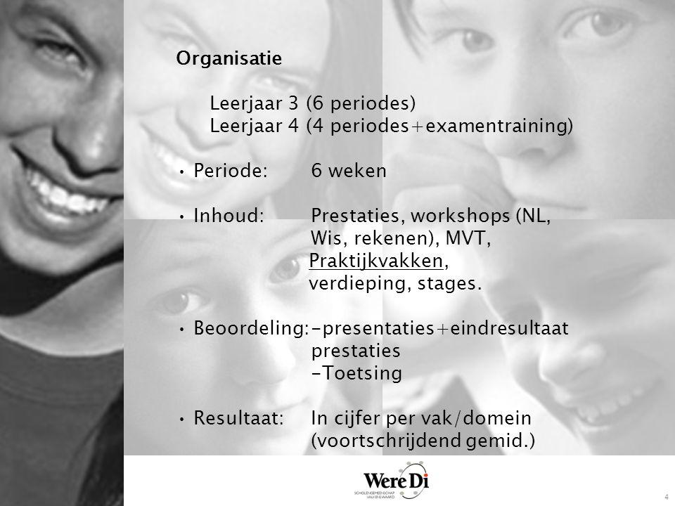 4 Organisatie Leerjaar 3 (6 periodes) Leerjaar 4 (4 periodes+examentraining) Periode:6 weken Inhoud:Prestaties, workshops (NL, Wis, rekenen), MVT, Praktijkvakken, verdieping, stages.
