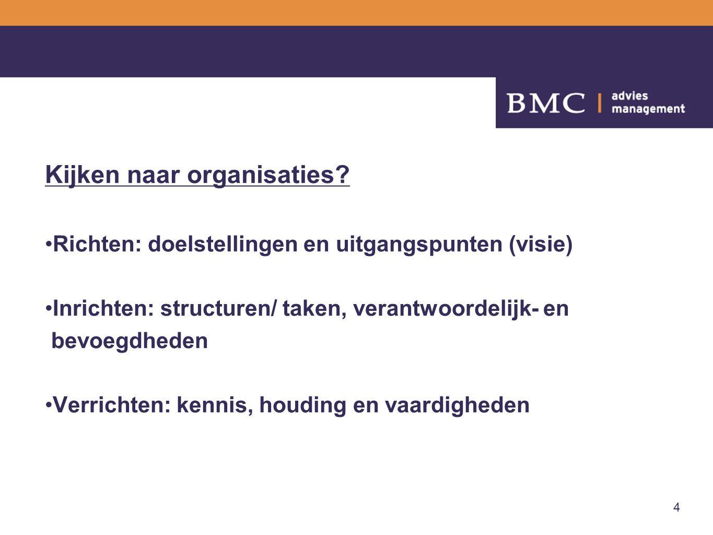 4 Kijken naar organisaties? Richten: doelstellingen en uitgangspunten (visie) Inrichten: structuren/ taken, verantwoordelijk- en bevoegdheden Verricht
