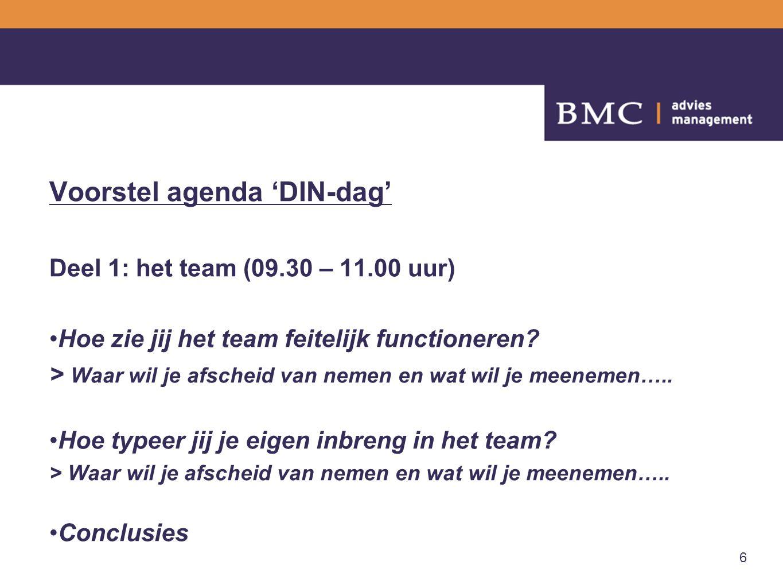 6 Voorstel agenda 'DIN-dag' Deel 1: het team (09.30 – 11.00 uur) Hoe zie jij het team feitelijk functioneren? > Waar wil je afscheid van nemen en wat