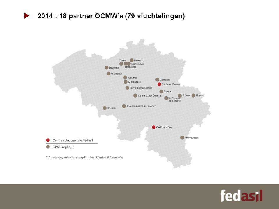  2014 : 18 partner OCMW's (79 vluchtelingen)