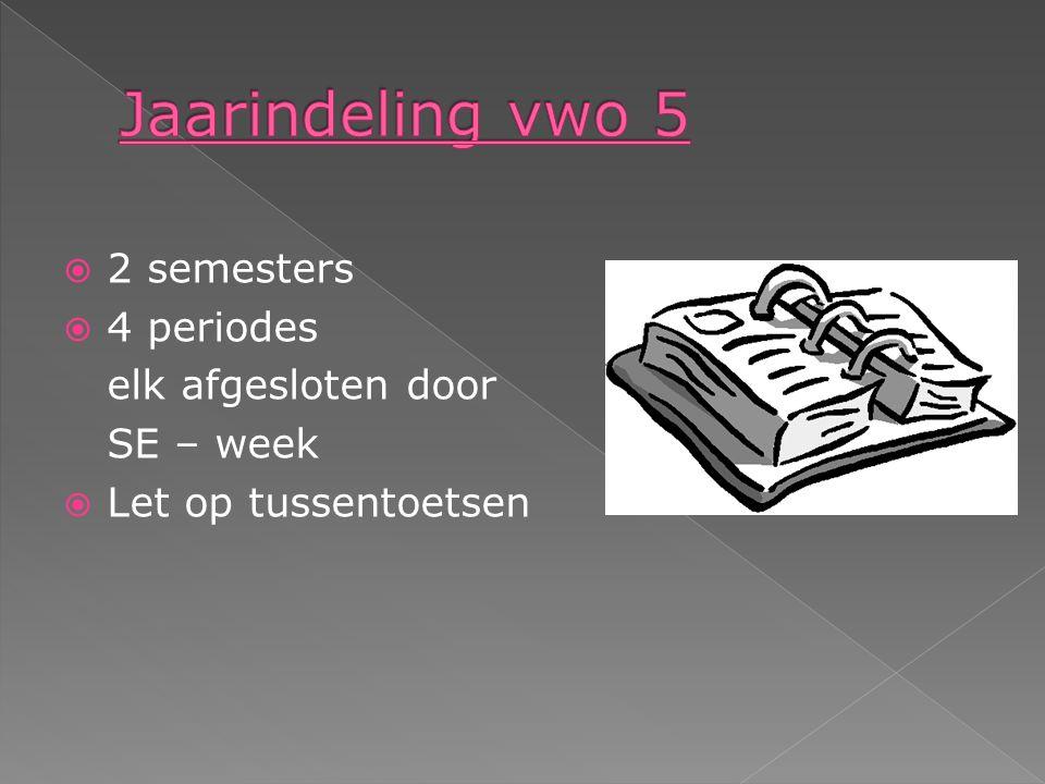  2 semesters  4 periodes elk afgesloten door SE – week  Let op tussentoetsen