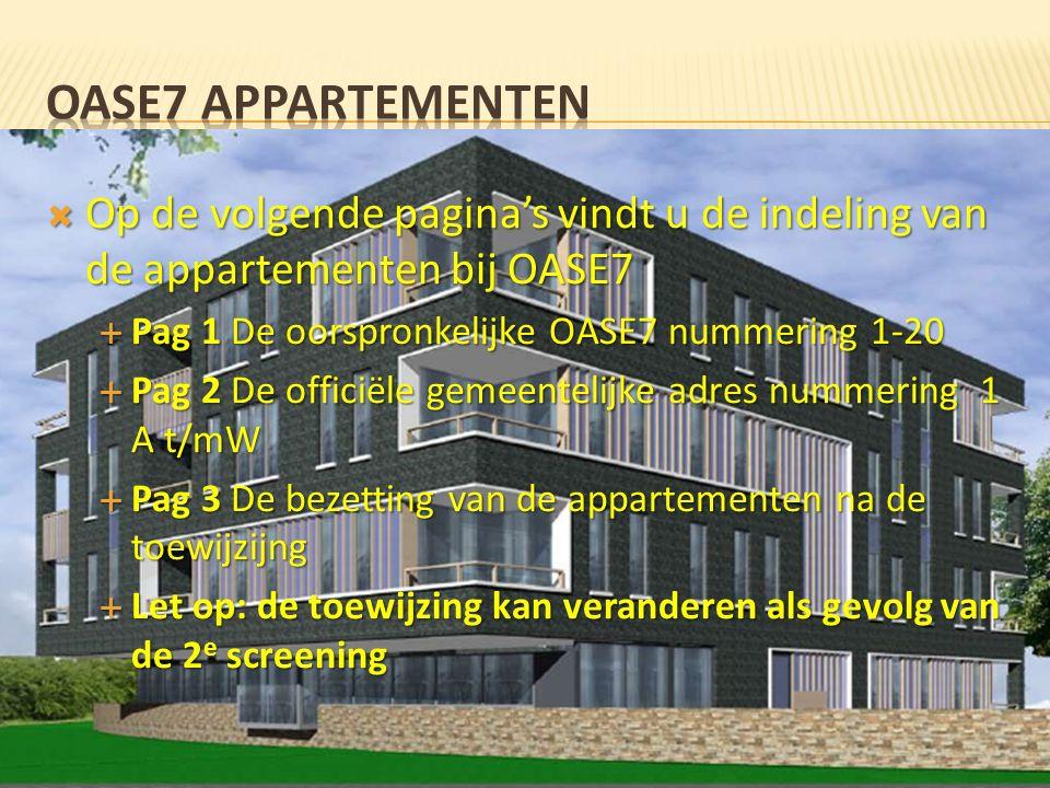  Op de volgende pagina's vindt u de indeling van de appartementen bij OASE7  Pag 1 De oorspronkelijke OASE7 nummering 1-20  Pag 2 De officiële gemeentelijke adres nummering 1 A t/mW  Pag 3 De bezetting van de appartementen na de toewijzijng  Let op: de toewijzing kan veranderen als gevolg van de 2 e screening