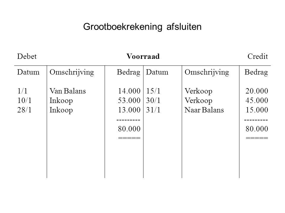 Grootboekrekening afsluiten DebetVoorraadCredit Datum 1/1 10/1 28/1 Omschrijving Van Balans Inkoop Bedrag 14.000 53.000 13.000 --------- 80.000 =====