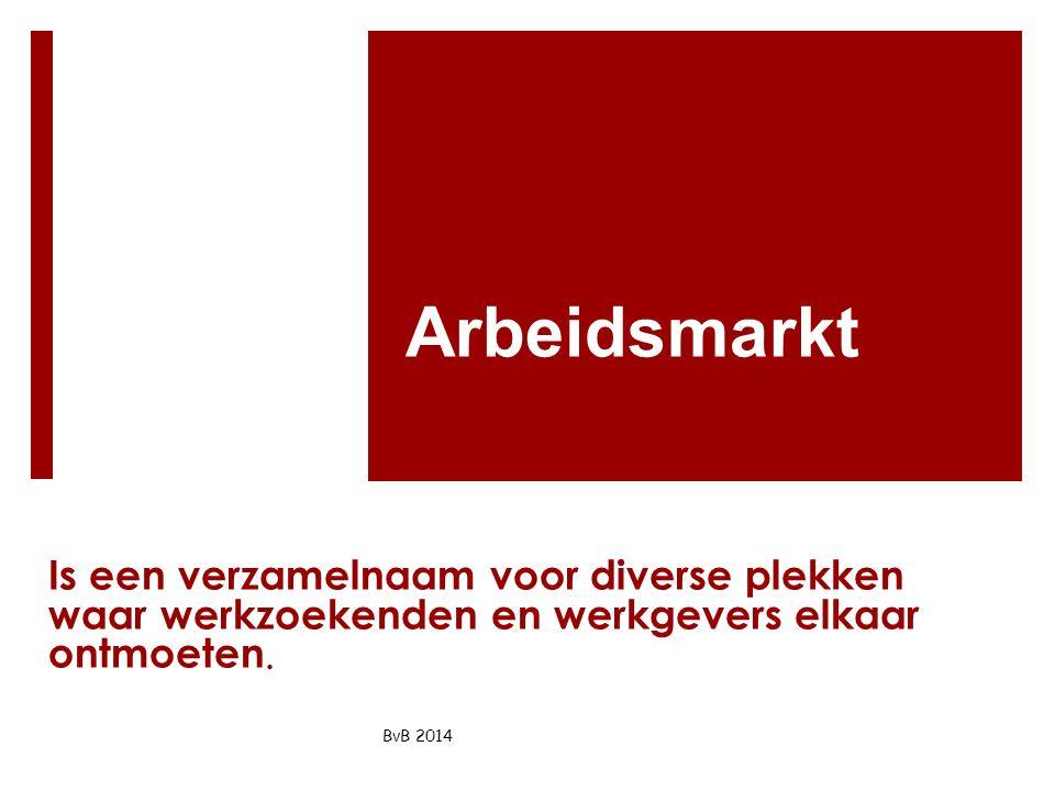 Arbeidsmarkt Is een verzamelnaam voor diverse plekken waar werkzoekenden en werkgevers elkaar ontmoeten. BvB 2014