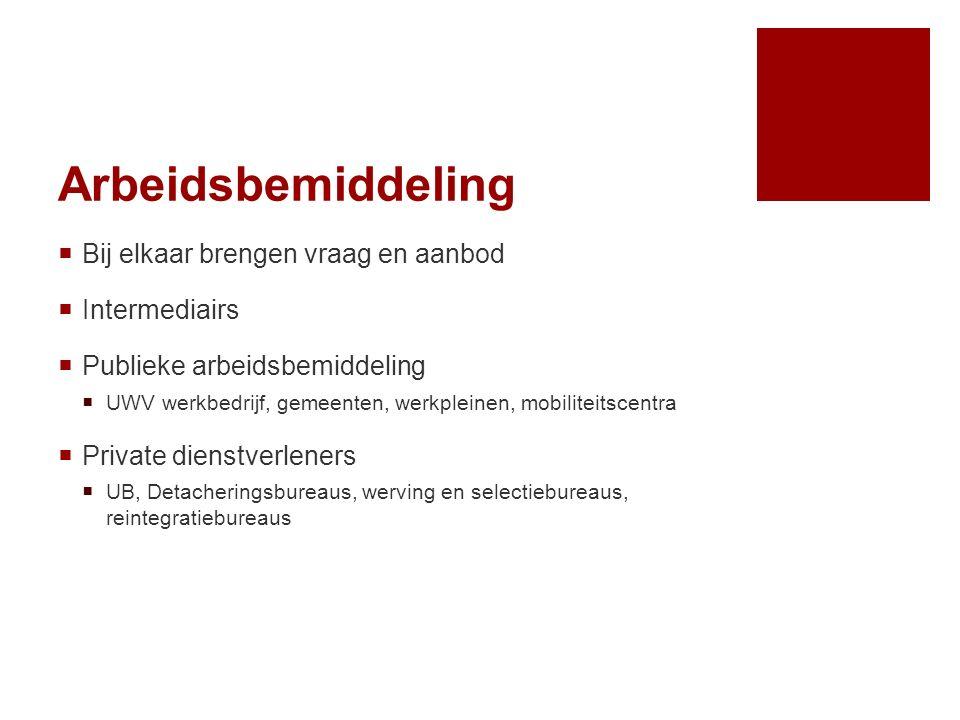 Arbeidsbemiddeling  Bij elkaar brengen vraag en aanbod  Intermediairs  Publieke arbeidsbemiddeling  UWV werkbedrijf, gemeenten, werkpleinen, mobil
