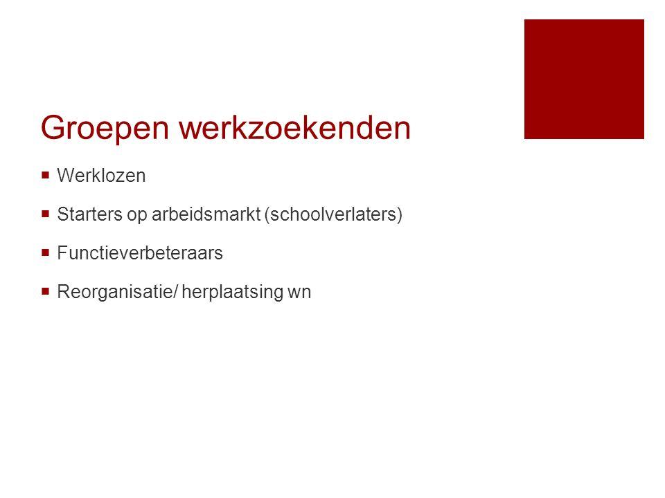 Groepen werkzoekenden  Werklozen  Starters op arbeidsmarkt (schoolverlaters)  Functieverbeteraars  Reorganisatie/ herplaatsing wn