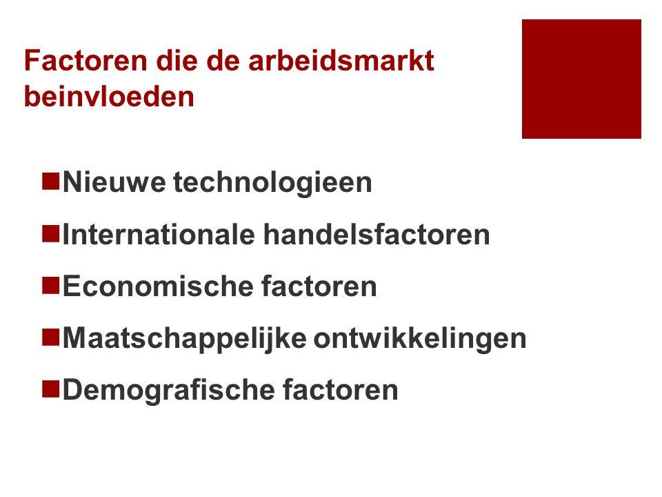 Factoren die de arbeidsmarkt beinvloeden Nieuwe technologieen Internationale handelsfactoren Economische factoren Maatschappelijke ontwikkelingen Demografische factoren
