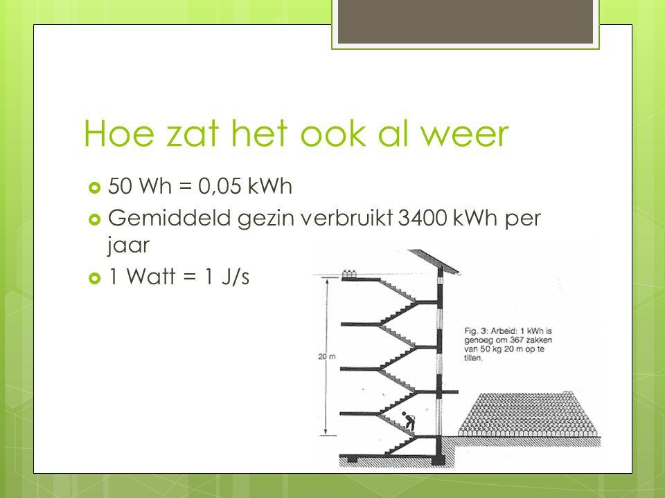 Hoe zat het ook al weer  50 Wh = 0,05 kWh  Gemiddeld gezin verbruikt 3400 kWh per jaar  1 Watt = 1 J/s
