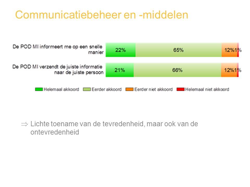 Communicatiebeheer en -middelen  Lichte toename van de tevredenheid, maar ook van de ontevredenheid