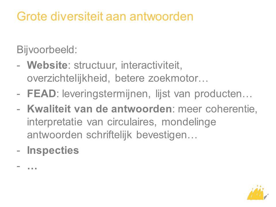 Grote diversiteit aan antwoorden Bijvoorbeeld: -Website: structuur, interactiviteit, overzichtelijkheid, betere zoekmotor… -FEAD: leveringstermijnen,