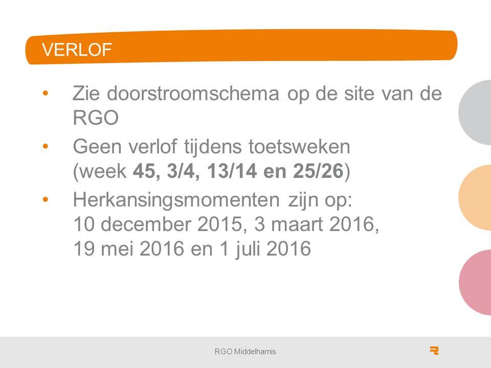 VERLOF Zie doorstroomschema op de site van de RGO Geen verlof tijdens toetsweken (week 45, 3/4, 13/14 en 25/26) Herkansingsmomenten zijn op: 10 decemb