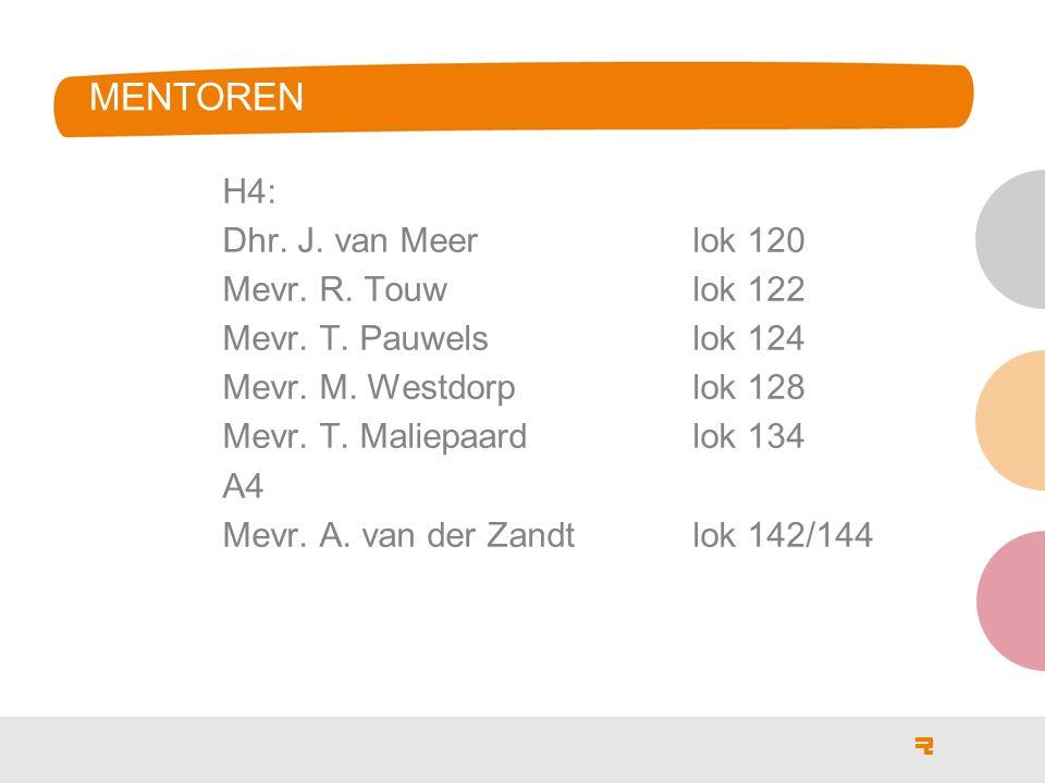 MENTOREN H4: Dhr. J. van Meer lok 120 Mevr. R. Touwlok 122 Mevr.