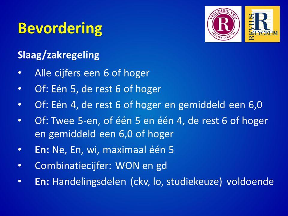 Kennismaking mentor Mw.Riek Hazenbosch lokaal 20 Mw.