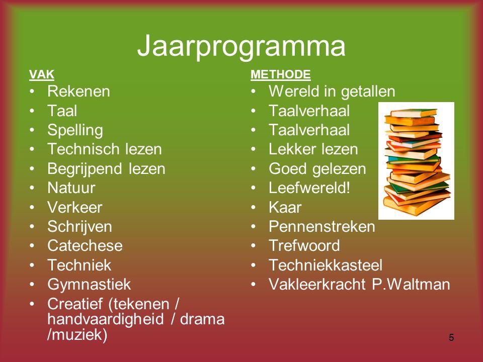 Jaarprogramma VAK Rekenen Taal Spelling Technisch lezen Begrijpend lezen Natuur Verkeer Schrijven Catechese Techniek Gymnastiek Creatief (tekenen / ha