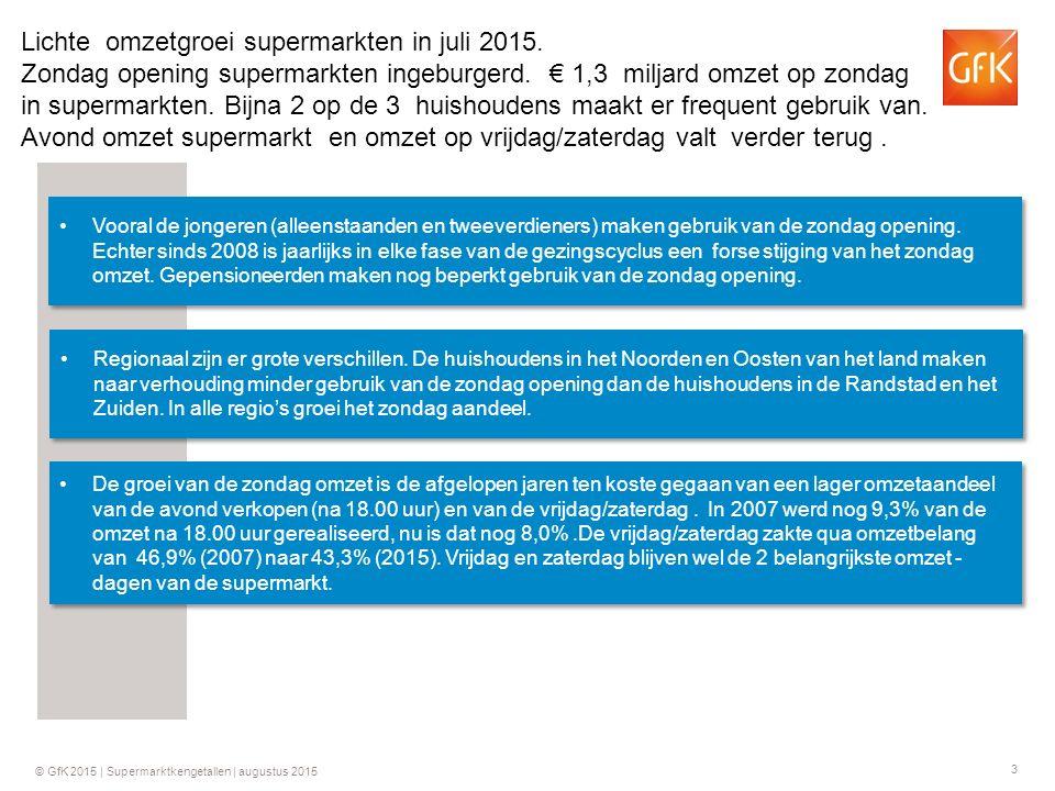 14 © GfK 2015 | Supermarktkengetallen | augustus 2015 GfK Kengetallen Supermarktomzet Weekbasis 2014 - 2015 In de supermarktomzet is naast de huishoudelijke GfK omzet uit ConsumerScan het belang van de niet huishoudelijke omzet ingeschat (zoals aankopen door bedrijven in supermarkten, persoonlijke aankopen).