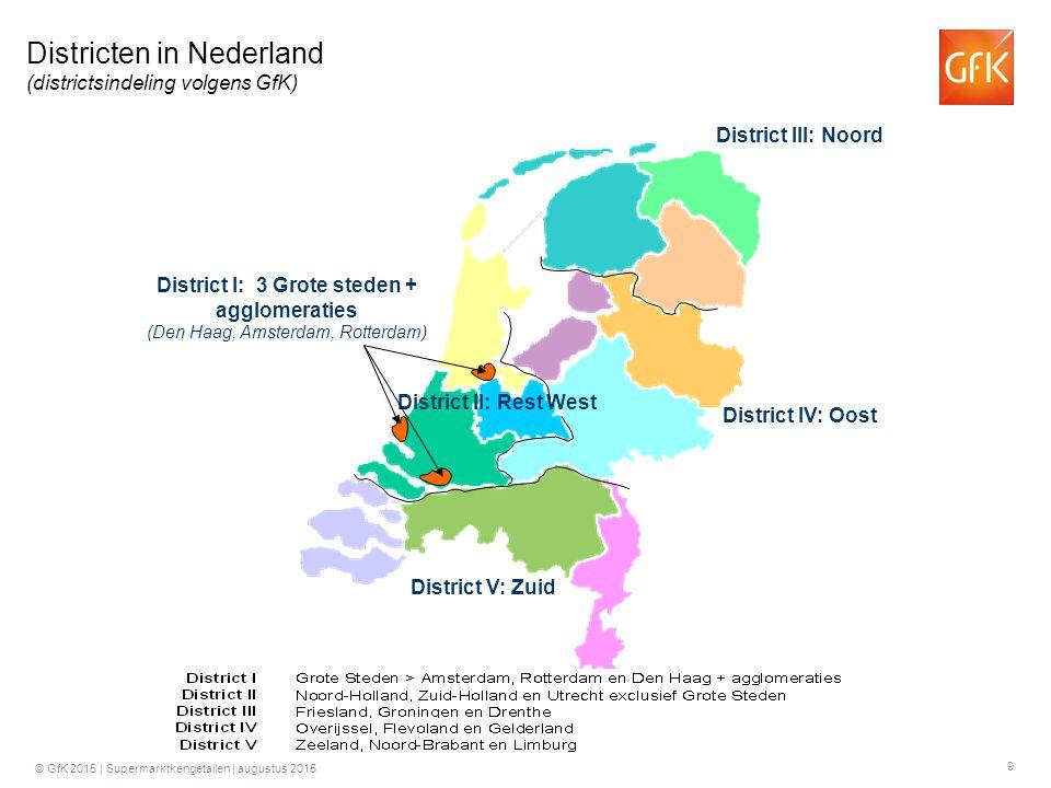 9 © GfK 2015 | Supermarktkengetallen | augustus 2015 District III: Noord District IV: Oost District V: Zuid District II: Rest West District I: 3 Grote