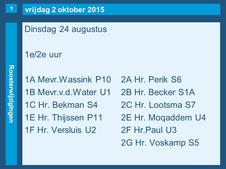 vrijdag 2 oktober 2015 Roosterwijzigingen Dinsdag 24 augustus 1e/2e uur 1A Mevr.Wassink P102A Hr.
