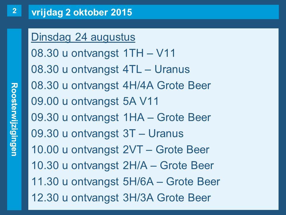 vrijdag 2 oktober 2015 Roosterwijzigingen Dinsdag 24 augustus 08.30 u ontvangst 1TH – V11 08.30 u ontvangst 4TL – Uranus 08.30 u ontvangst 4H/4A Grote Beer 09.00 u ontvangst 5A V11 09.30 u ontvangst 1HA – Grote Beer 09.30 u ontvangst 3T – Uranus 10.00 u ontvangst 2VT – Grote Beer 10.30 u ontvangst 2H/A – Grote Beer 11.30 u ontvangst 5H/6A – Grote Beer 12.30 u ontvangst 3H/3A Grote Beer 2