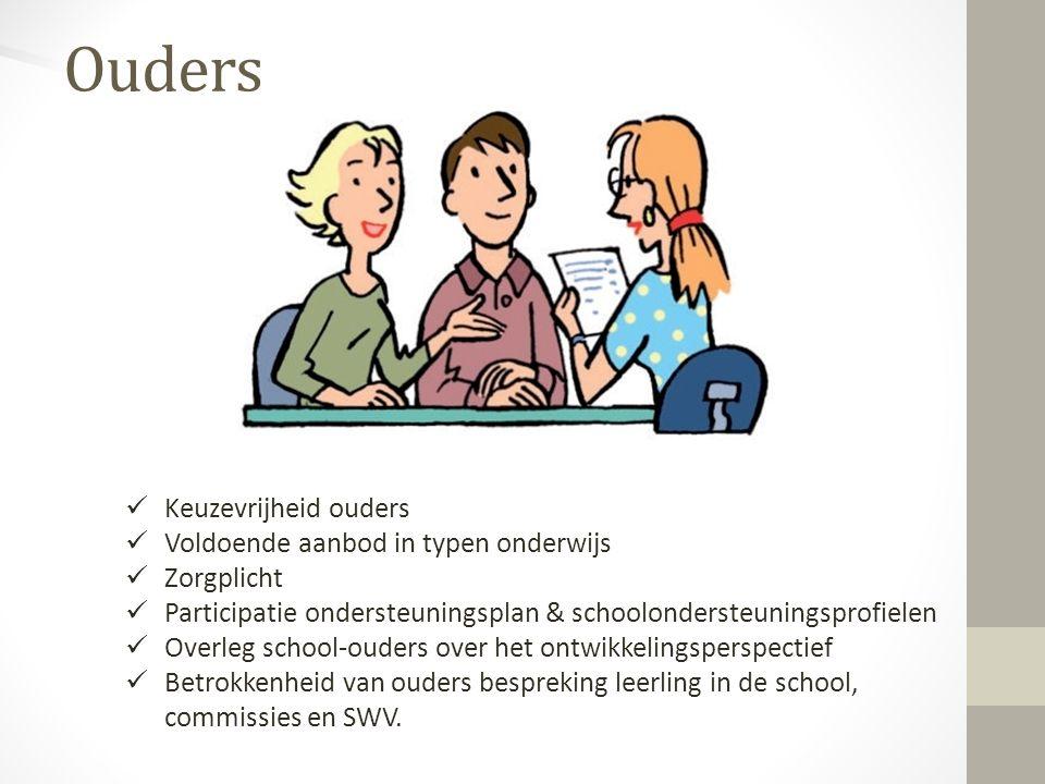 Ouders Keuzevrijheid ouders Voldoende aanbod in typen onderwijs Zorgplicht Participatie ondersteuningsplan & schoolondersteuningsprofielen Overleg sch