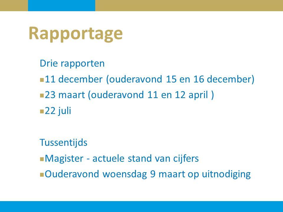 Rapportage Drie rapporten 11 december (ouderavond 15 en 16 december) 23 maart (ouderavond 11 en 12 april ) 22 juli Tussentijds Magister - actuele stan