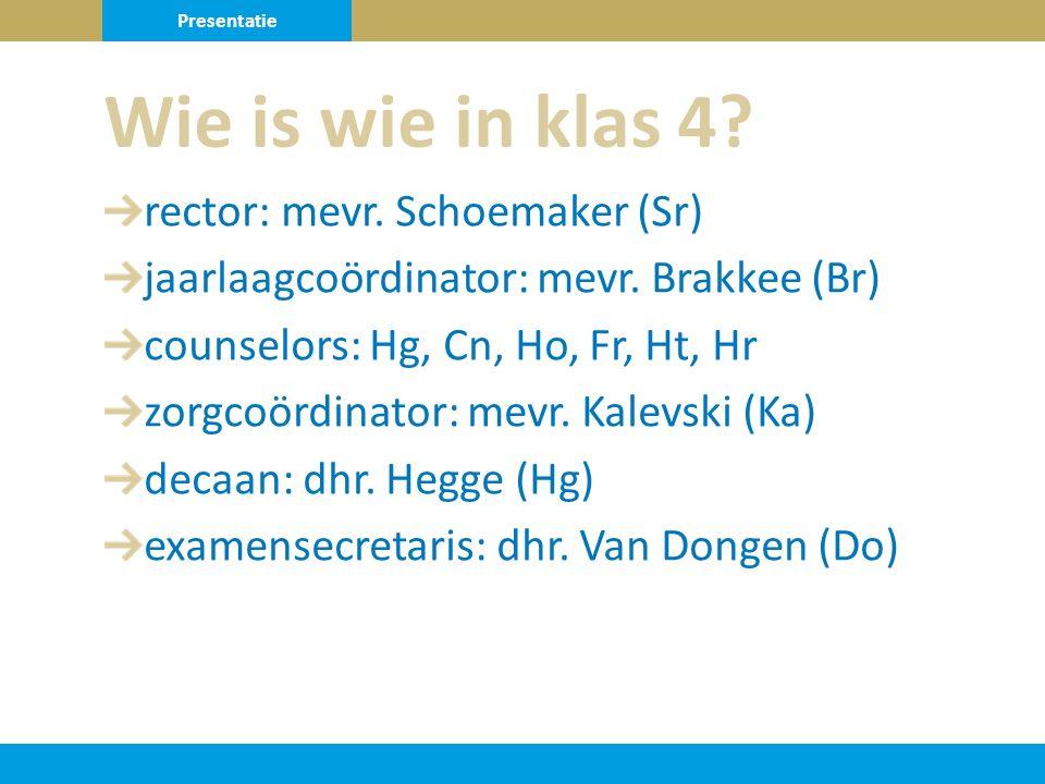 rector: mevr.Schoemaker (Sr) jaarlaagcoördinator: mevr.