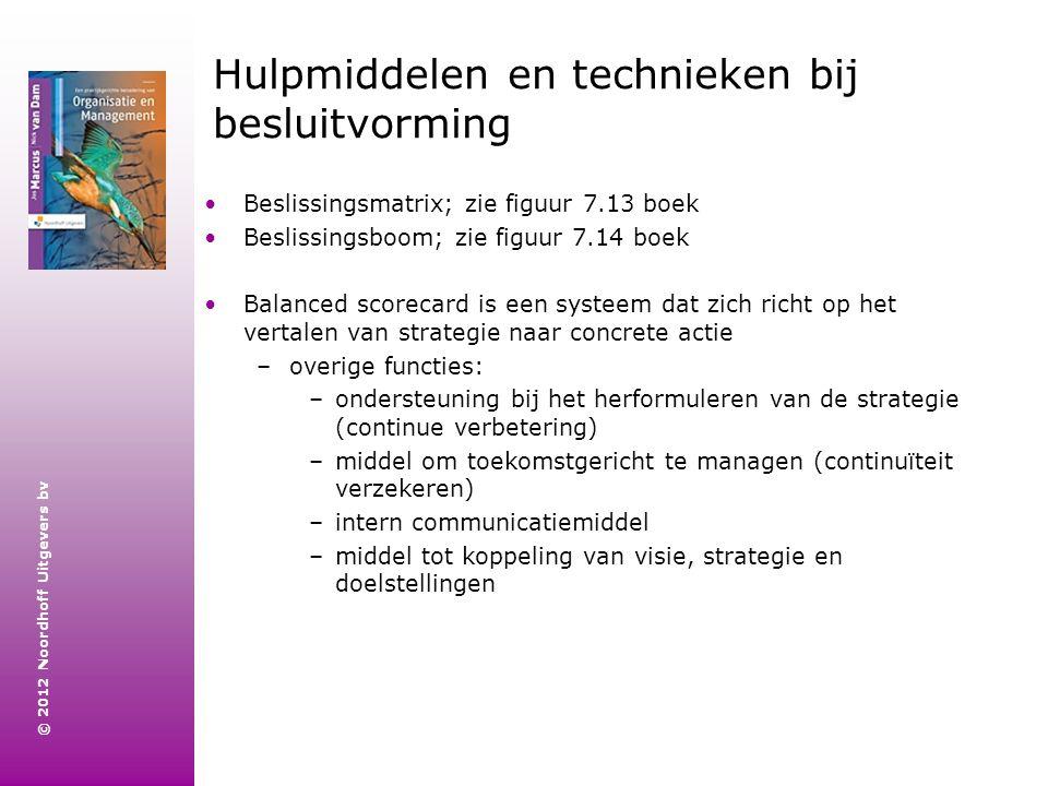 © 2012 Noordhoff Uitgevers bv Hulpmiddelen en technieken bij besluitvorming Beslissingsmatrix; zie figuur 7.13 boek Beslissingsboom; zie figuur 7.14 b