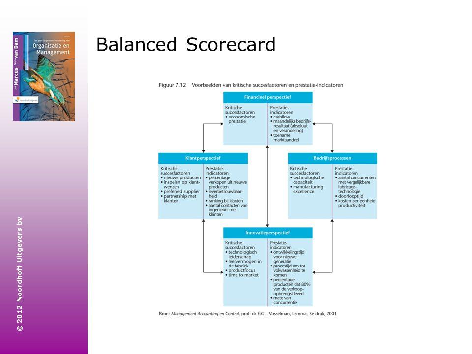 © 2012 Noordhoff Uitgevers bv Balanced Scorecard