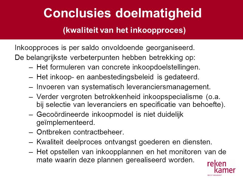 Conclusies doelmatigheid (kwaliteit van het inkoopproces) Inkoopproces is per saldo onvoldoende georganiseerd.