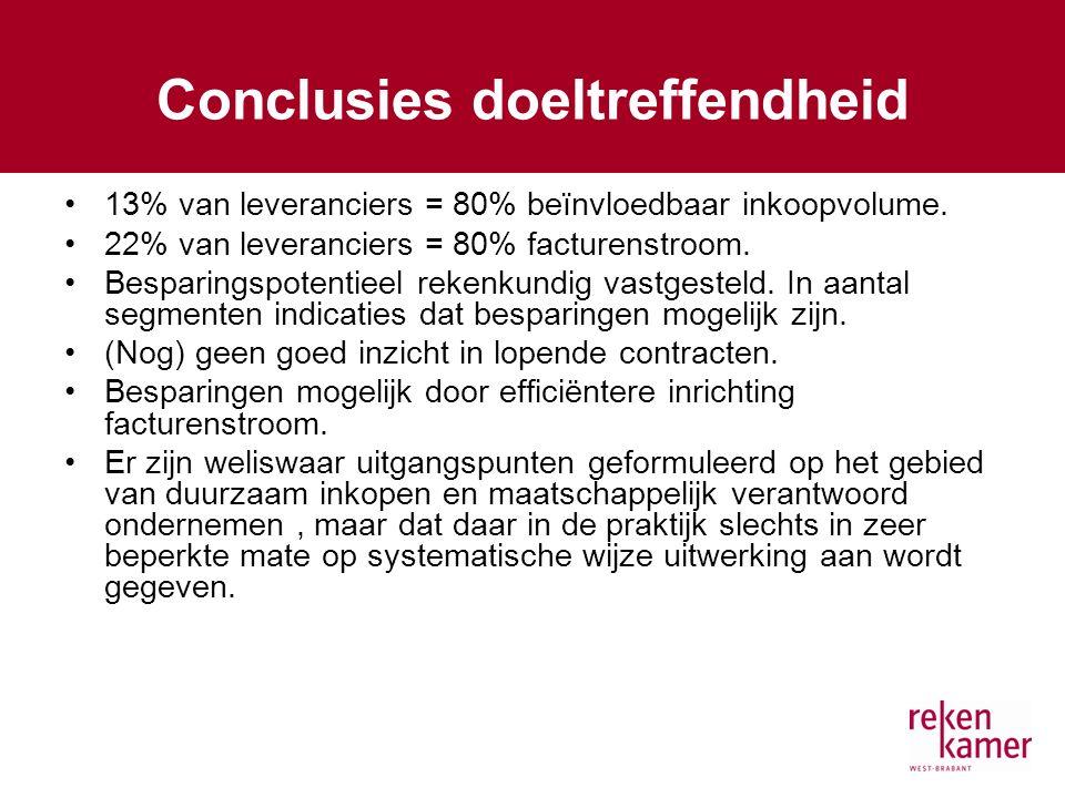 Conclusies doeltreffendheid 13% van leveranciers = 80% beïnvloedbaar inkoopvolume.