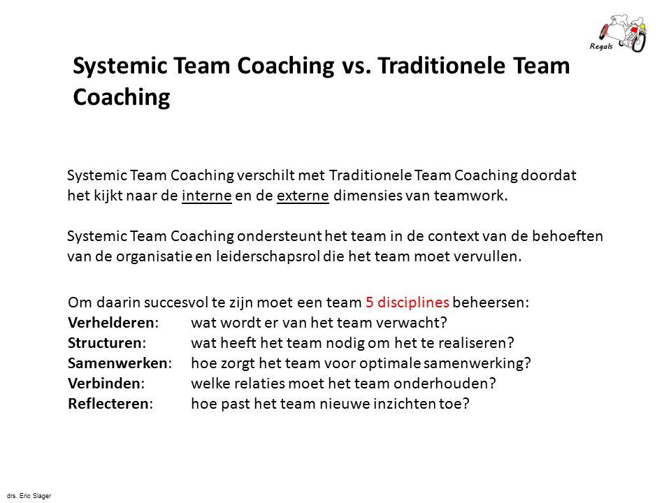 Om daarin succesvol te zijn moet een team 5 disciplines beheersen: Verhelderen: wat wordt er van het team verwacht.