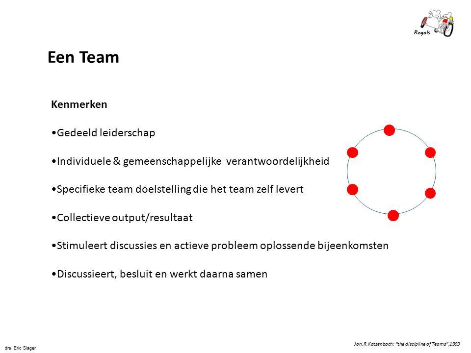 1 + 1 = 3 Jon.R.Katzenbach: the discipline of Teams ,1993 Wat is een Team.