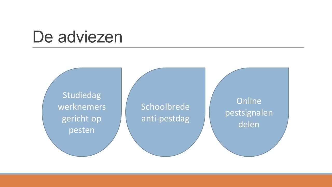 De adviezen Studiedag werknemers gericht op pesten Schoolbrede anti-pestdag Online pestsignalen delen