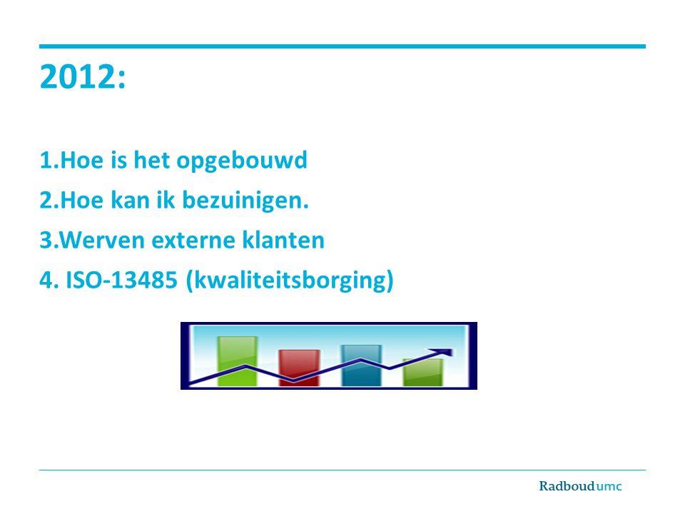 2012: 1.Hoe is het opgebouwd 2.Hoe kan ik bezuinigen. 3.Werven externe klanten 4. ISO-13485 (kwaliteitsborging)