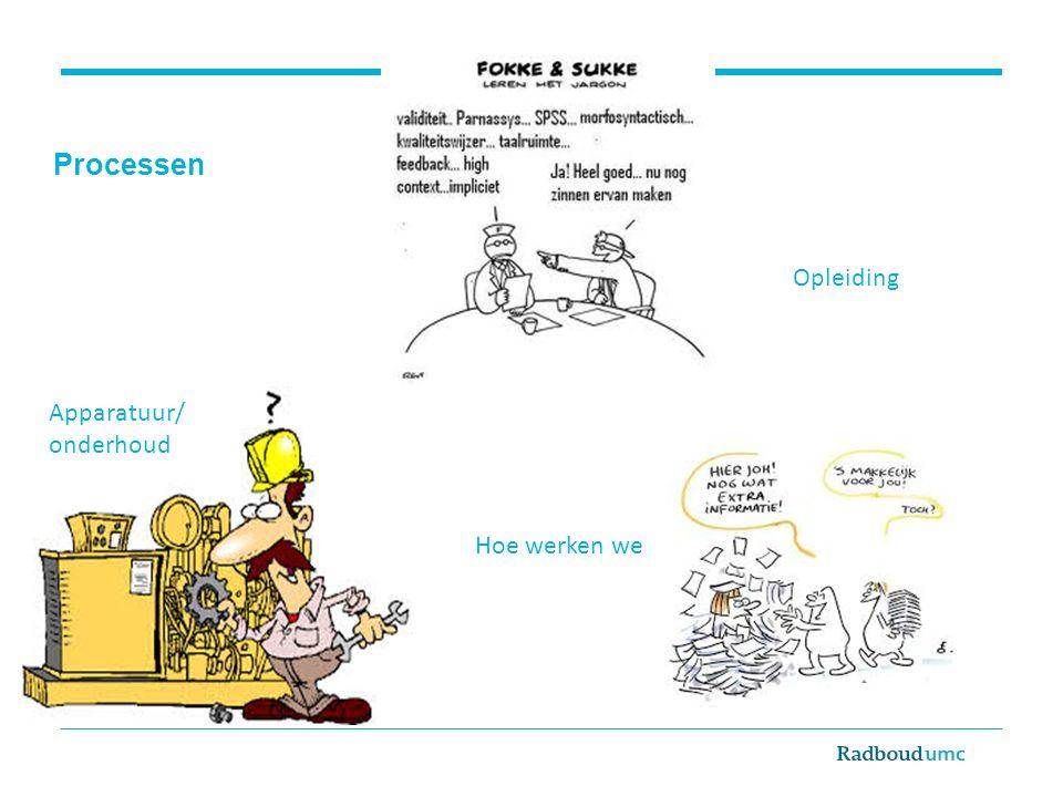 Processen Apparatuur/ onderhoud Hoe werken we Opleiding