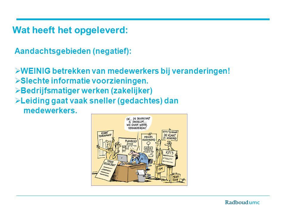 Wat heeft het opgeleverd: Aandachtsgebieden (negatief):  WEINIG betrekken van medewerkers bij veranderingen!  Slechte informatie voorzieningen.  Be