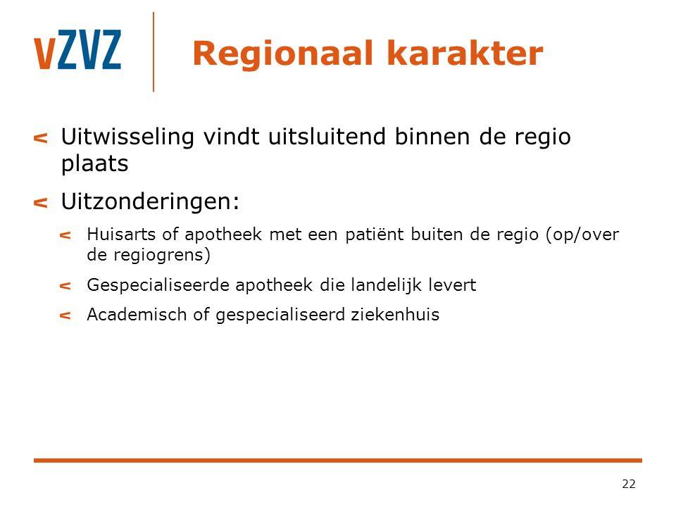 Regionaal karakter 22 Uitwisseling vindt uitsluitend binnen de regio plaats Uitzonderingen: Huisarts of apotheek met een patiënt buiten de regio (op/over de regiogrens) Gespecialiseerde apotheek die landelijk levert Academisch of gespecialiseerd ziekenhuis